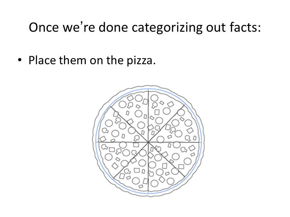 Once we're done categorizing out facts: Place them on the pizza.