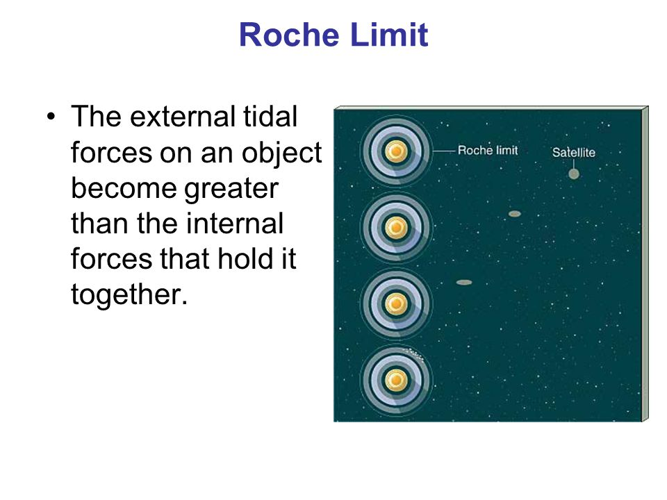 Roche Limit The external tidal forces on an object become greater than the internal forces that hold it together.