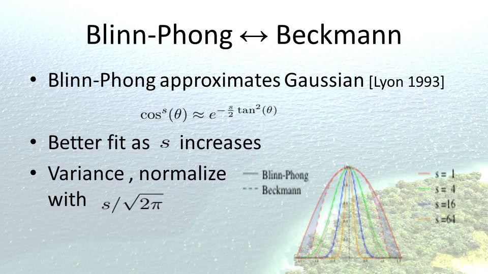 Blinn-Phong ↔ Beckmann Blinn-Phong approximates Gaussian [Lyon 1993] Better fit as increases Variance, normalize with