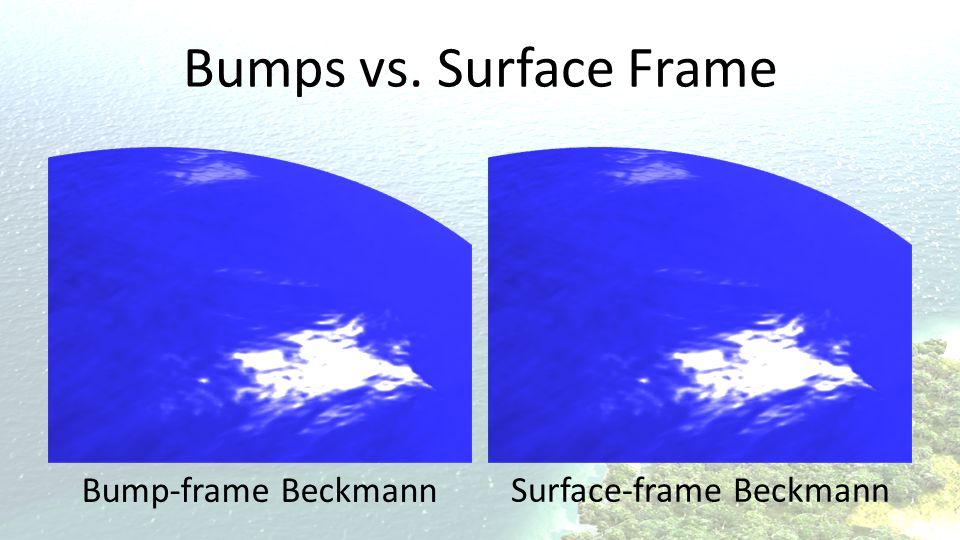Bumps vs. Surface Frame Surface-frame Beckmann Bump-frame Beckmann