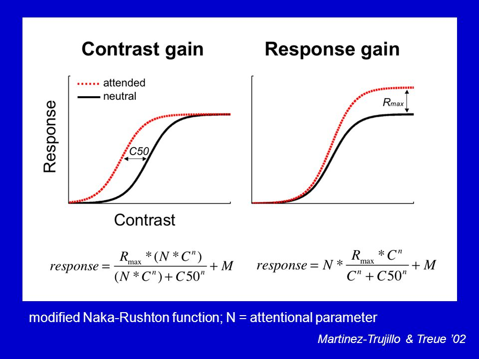 modified Naka-Rushton function; N = attentional parameter Martinez-Trujillo & Treue '02
