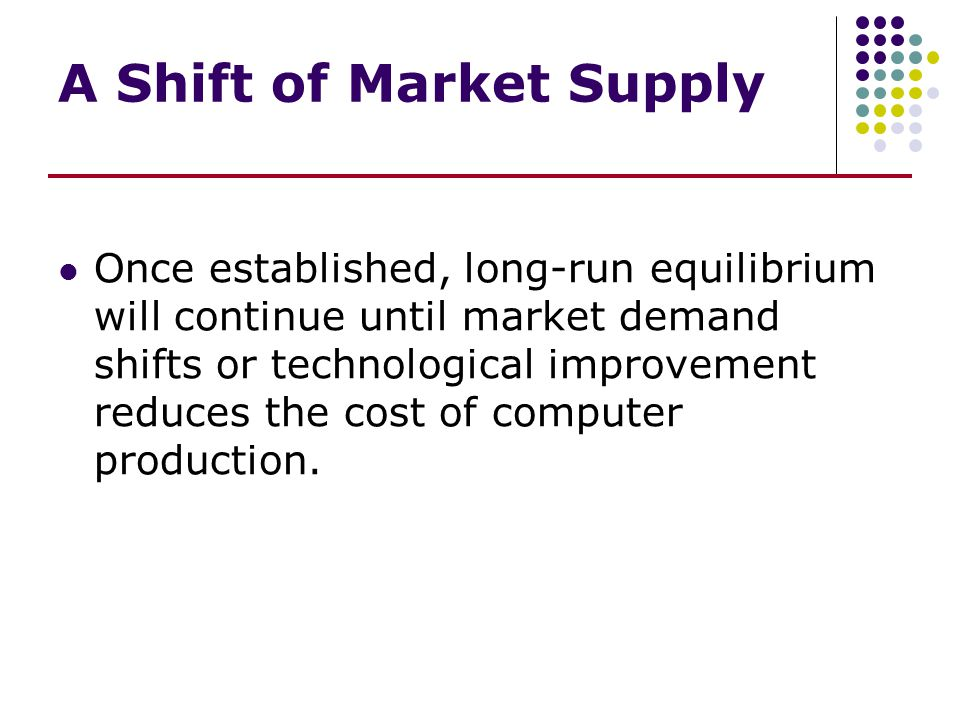 A Shift of Market Supply Once established, long-run equilibrium will continue until market demand shifts or technological improvement reduces the cost