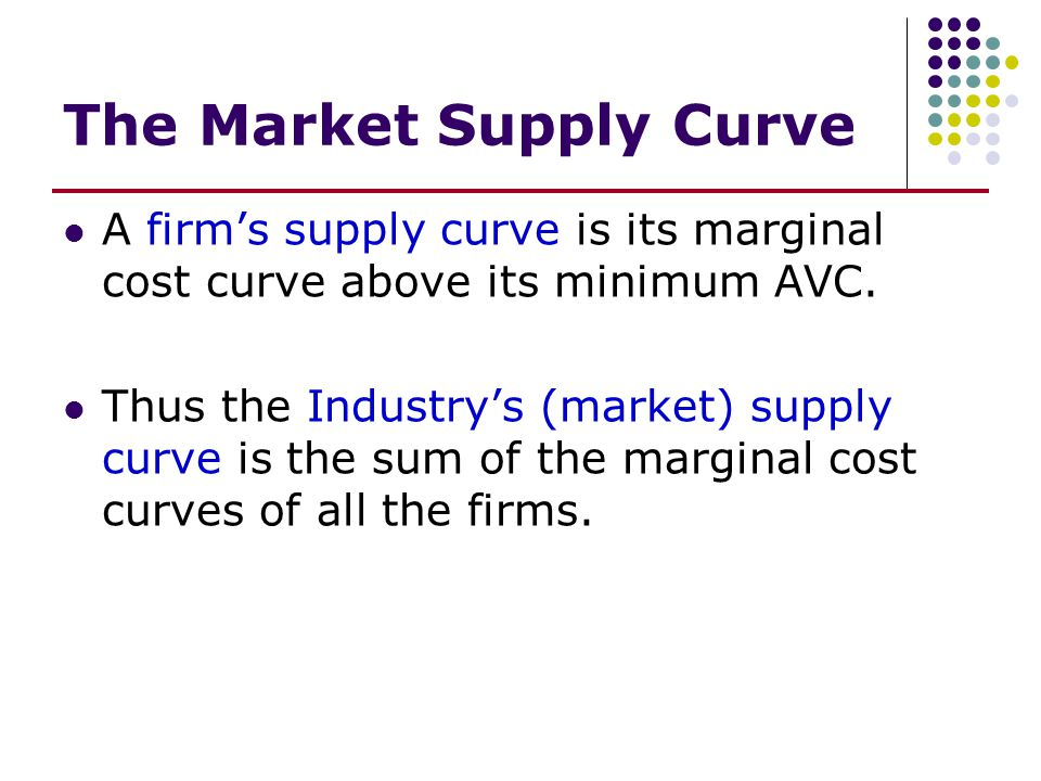 The Market Supply Curve A firm's supply curve is its marginal cost curve above its minimum AVC. Thus the Industry's (market) supply curve is the sum o