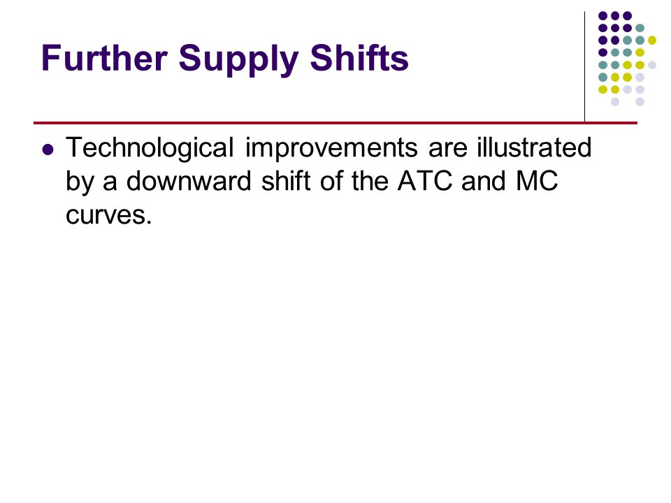 Further Supply Shifts Technological improvements are illustrated by a downward shift of the ATC and MC curves.