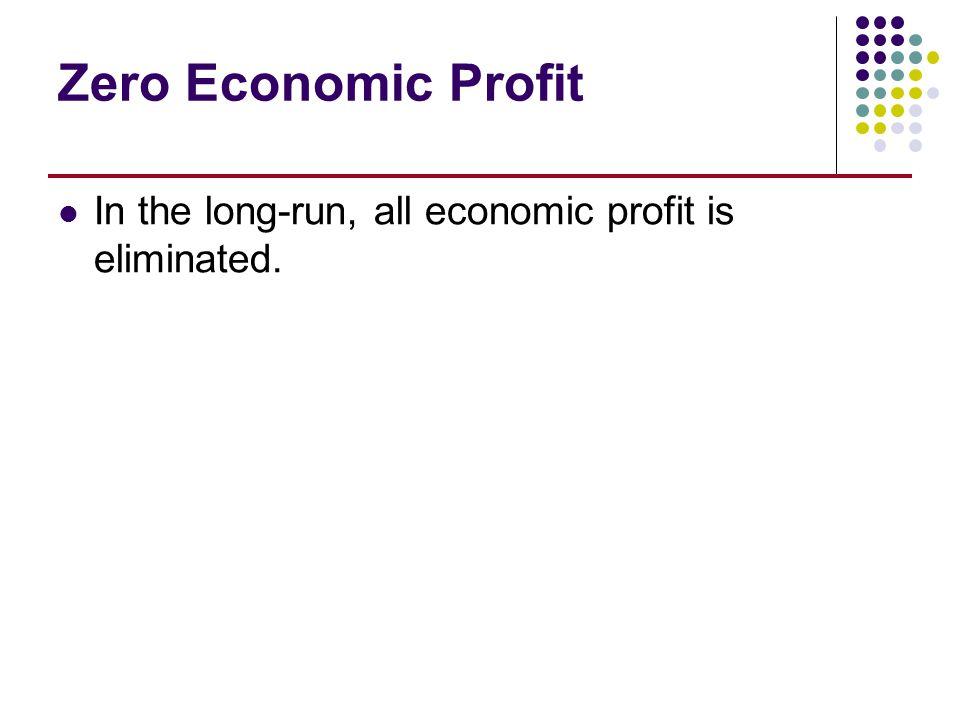 Zero Economic Profit In the long-run, all economic profit is eliminated.