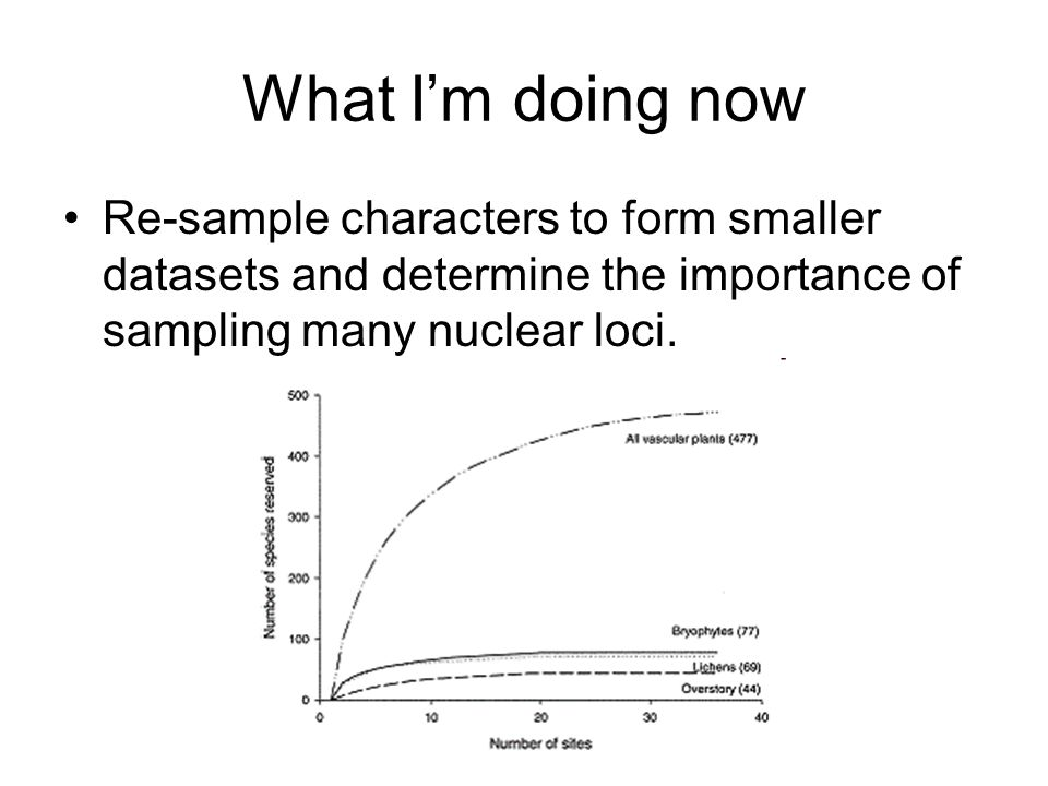 What I'm doing now Re-sample characters to form smaller datasets and determine the importance of sampling many nuclear loci.