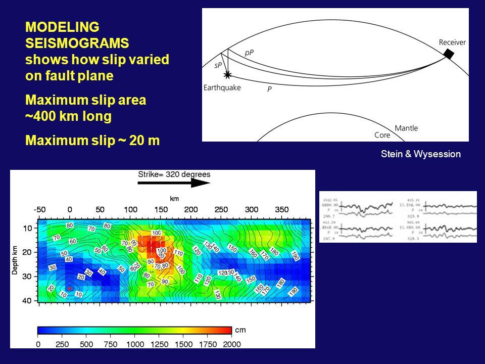 MODELING SEISMOGRAMS shows how slip varied on fault plane Maximum slip area ~400 km long Maximum slip ~ 20 m Stein & Wysession