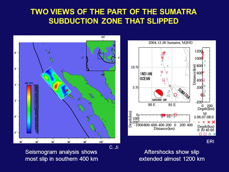 TWO VIEWS OF THE PART OF THE SUMATRA SUBDUCTION ZONE THAT SLIPPED Seismogram analysis shows most slip in southern 400 km Aftershocks show slip extended almost 1200 km C.