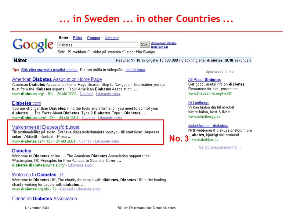 November 2004ROI on Pharmaceutical Domain Names... in Sweden... in other Countries... No. 3