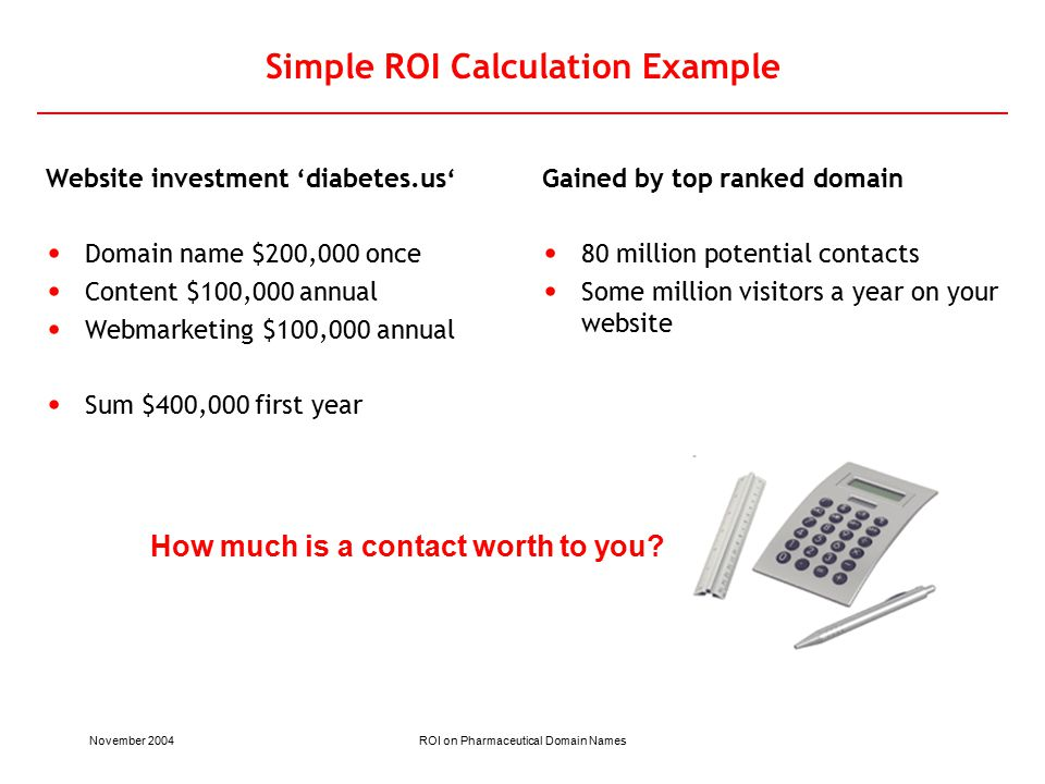 November 2004ROI on Pharmaceutical Domain Names Simple ROI Calculation Example Website investment 'diabetes.us' Domain name $200,000 once Content $100,000 annual Webmarketing $100,000 annual Sum $400,000 first year Gained by top ranked domain 80 million potential contacts Some million visitors a year on your website How much is a contact worth to you