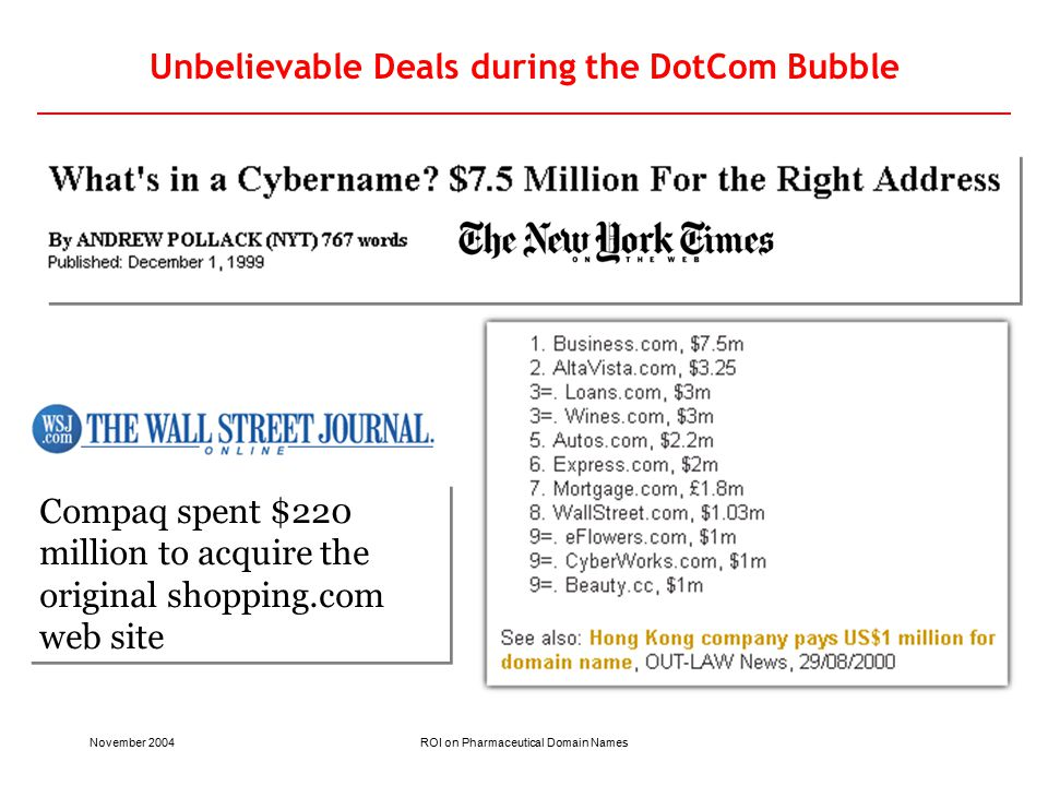November 2004ROI on Pharmaceutical Domain Names Unbelievable Deals during the DotCom Bubble Compaq spent $220 million to acquire the original shopping.com web site