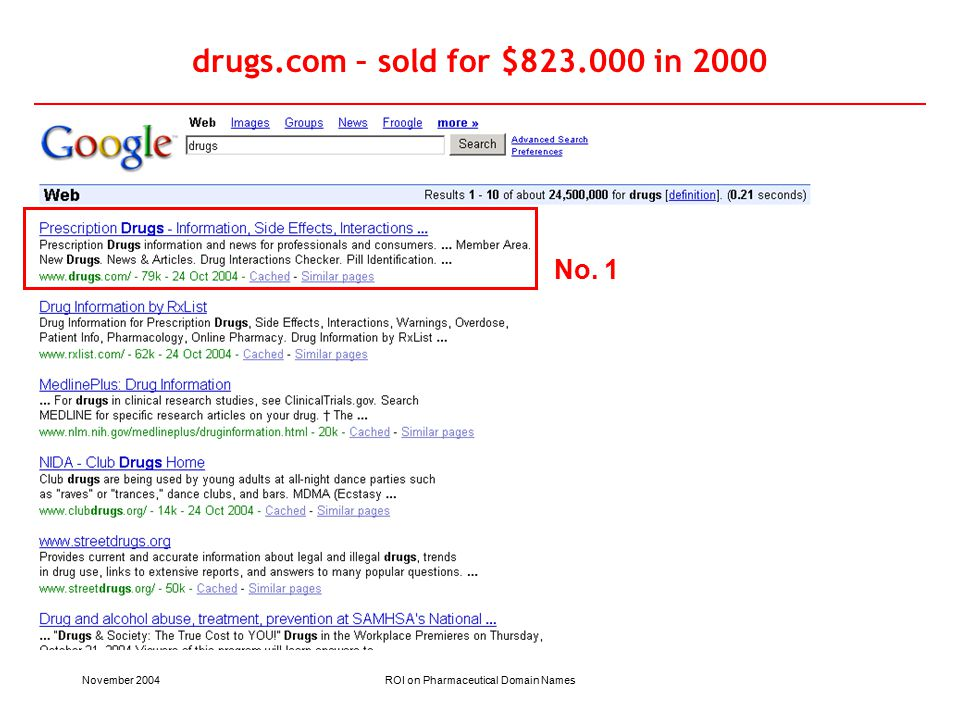November 2004ROI on Pharmaceutical Domain Names drugs.com – sold for $823.000 in 2000 No. 1