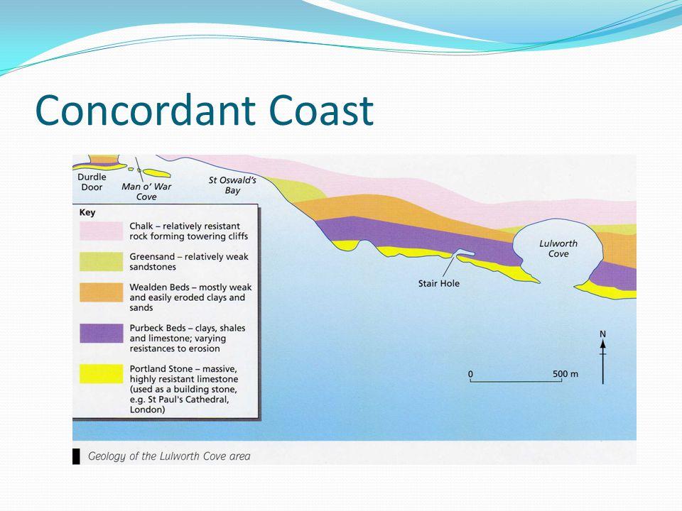 Concordant Coast