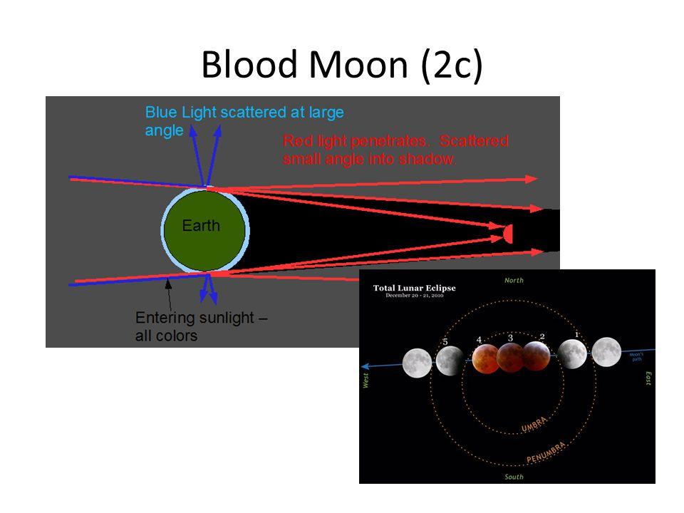Blood Moon (2c)