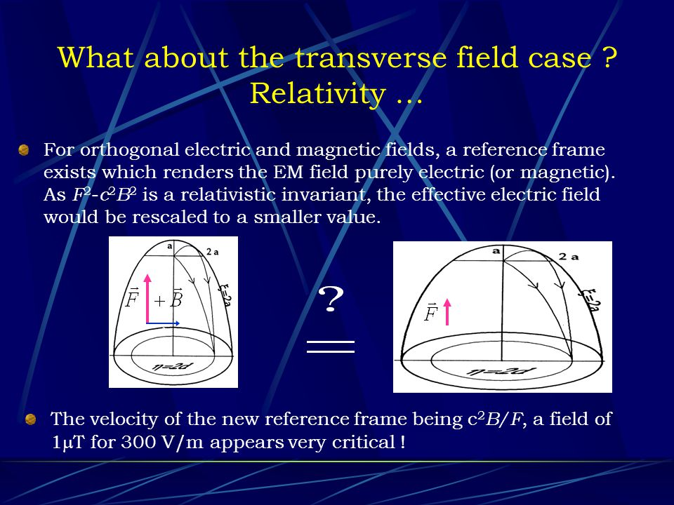 What about the transverse field case .