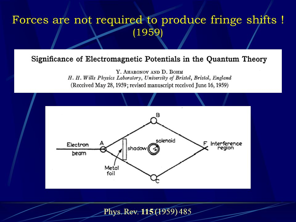Forces are not required to produce fringe shifts ! (1959) Phys. Rev. 115 (1959) 485