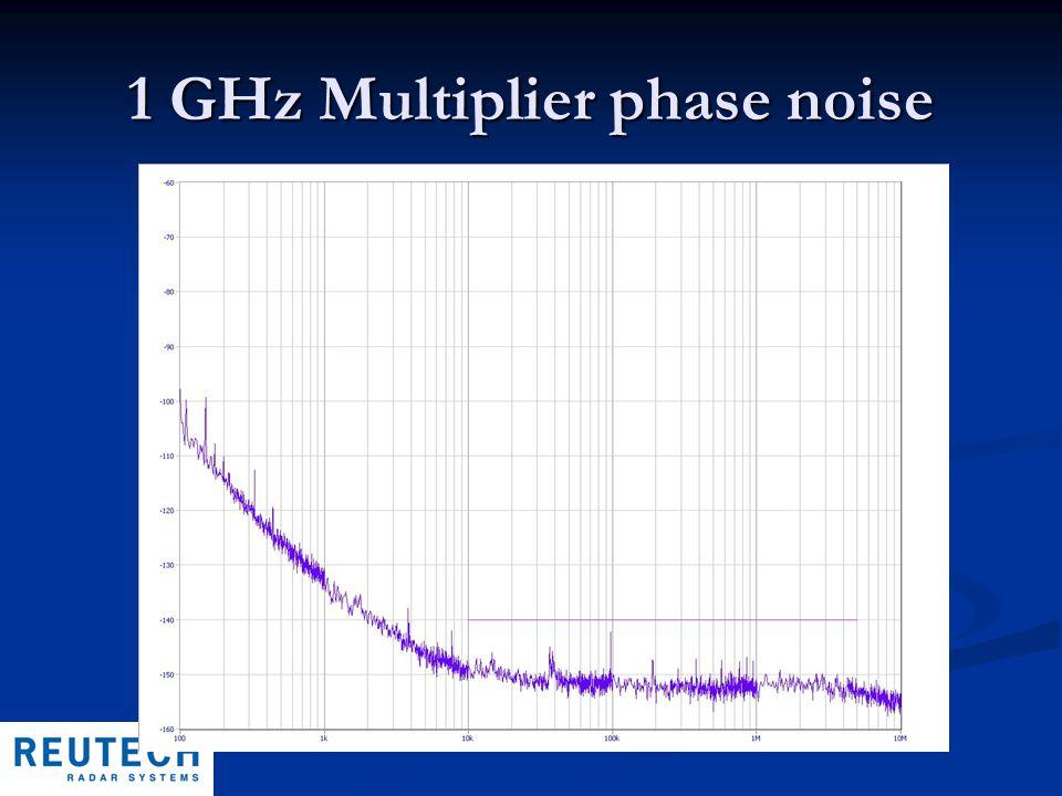 1 GHz Multiplier phase noise