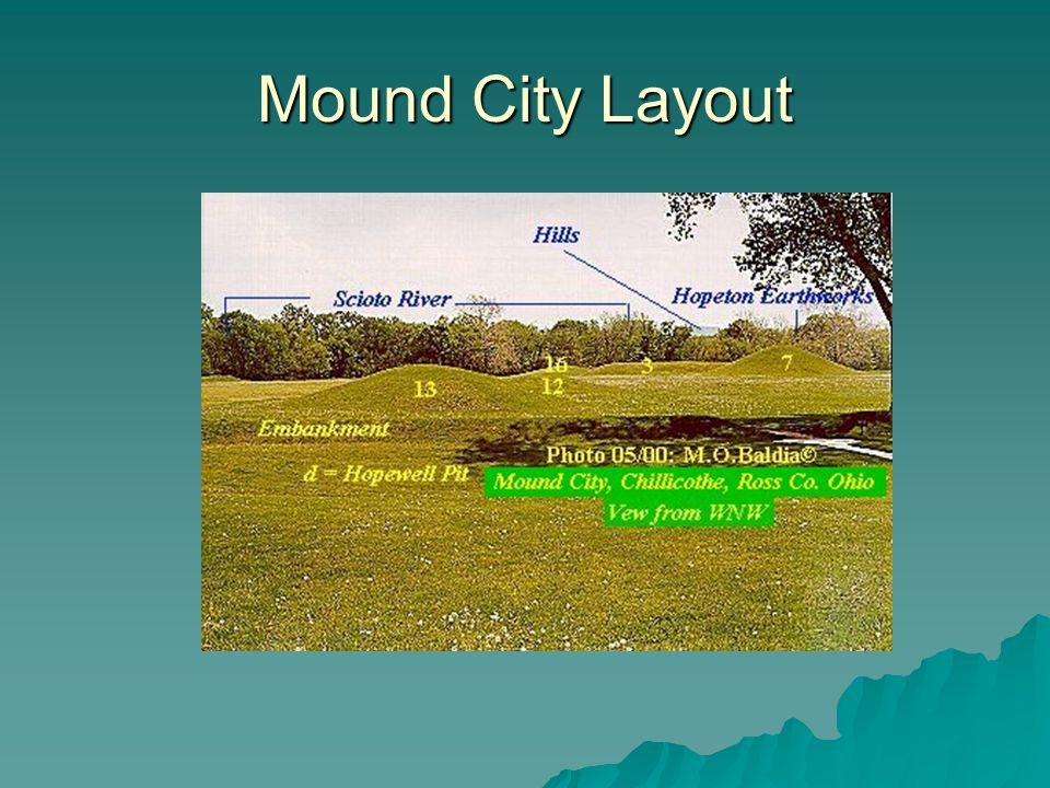 Mound City Layout