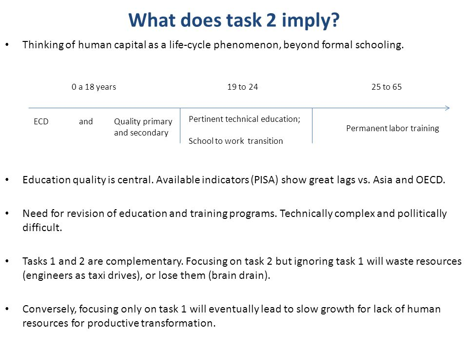 What does task 2 imply? Thinking of human capital as a life-cycle phenomenon, beyond formal schooling. Education quality is central. Available indicat