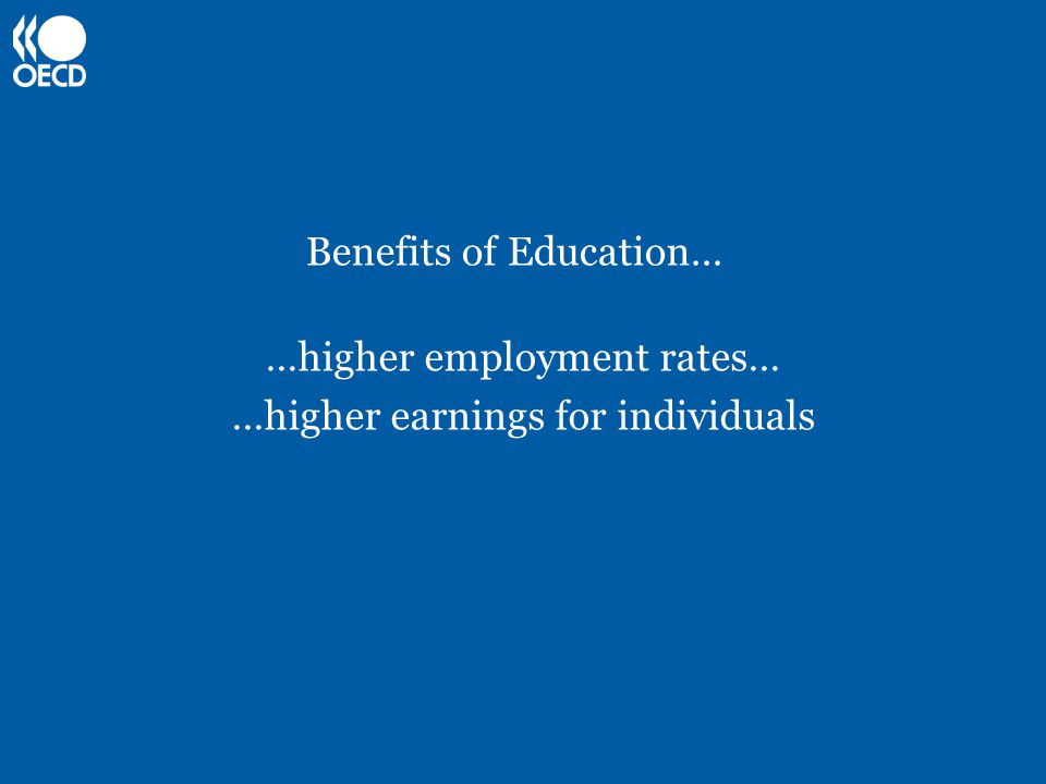 Benefits of Education… …higher employment rates… …higher earnings for individuals