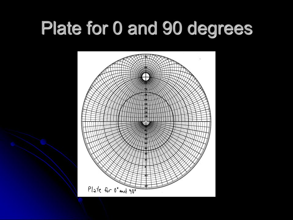 Plate for 0 and 90 degrees