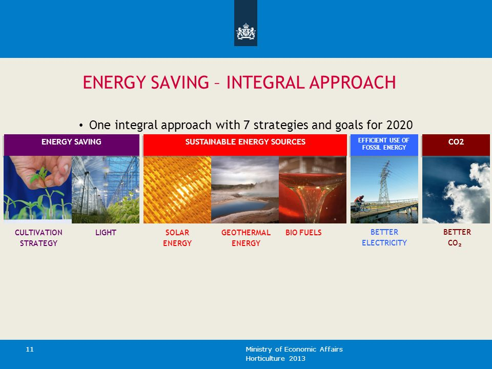 Horticulture 2013 Ministry of Economic Affairs 11 ENERGY SAVING – INTEGRAL APPROACH One integral approach with 7 strategies and goals for 2020 ENERGY SAVING SOLAR ENERGY GEOTHERMAL ENERGY BIO FUELSLIGHTCULTIVATION STRATEGY BETTER ELECTRICITY BETTER CO ₂ SUSTAINABLE ENERGY SOURCES EFFICIENT USE OF FOSSIL ENERGY CO2