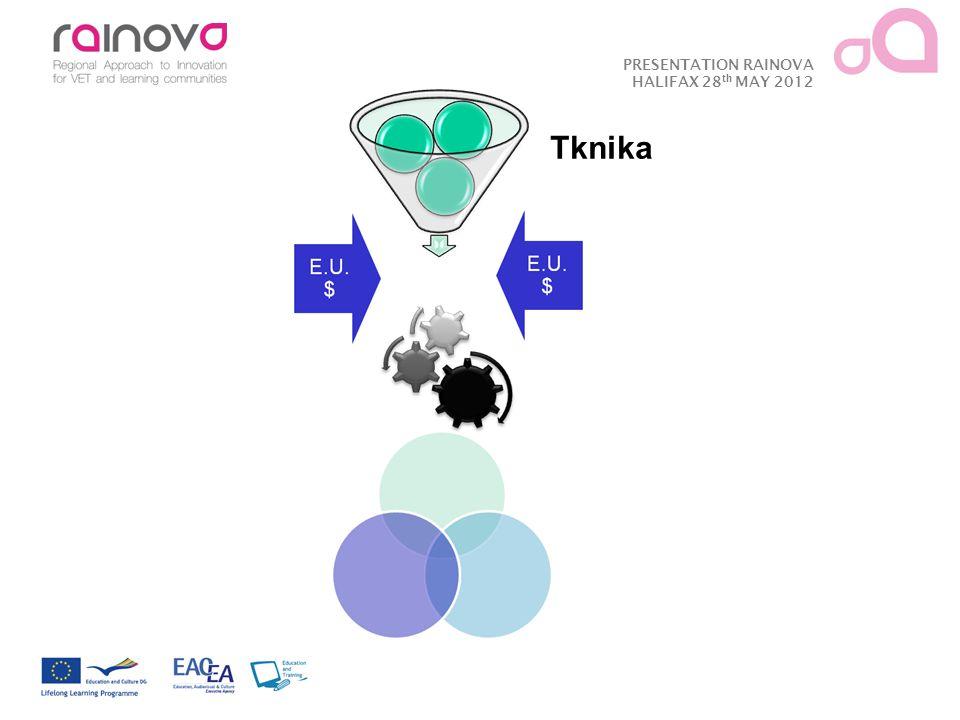 PRESENTATION RAINOVA HALIFAX 28 th MAY 2012 Tknika