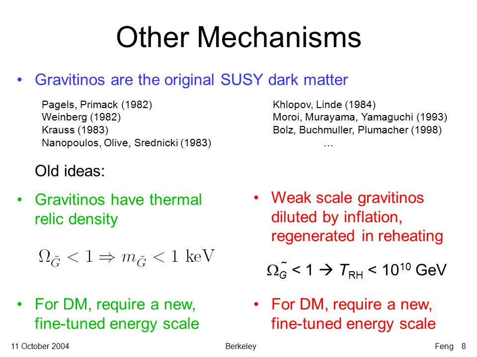 11 October 2004BerkeleyFeng 8 Other Mechanisms Gravitinos are the original SUSY dark matter Old ideas: Khlopov, Linde (1984) Moroi, Murayama, Yamaguchi (1993) Bolz, Buchmuller, Plumacher (1998) … Gravitinos have thermal relic density For DM, require a new, fine-tuned energy scale Weak scale gravitinos diluted by inflation, regenerated in reheating  G ̃ < 1  T RH < 10 10 GeV For DM, require a new, fine-tuned energy scale Pagels, Primack (1982) Weinberg (1982) Krauss (1983) Nanopoulos, Olive, Srednicki (1983)