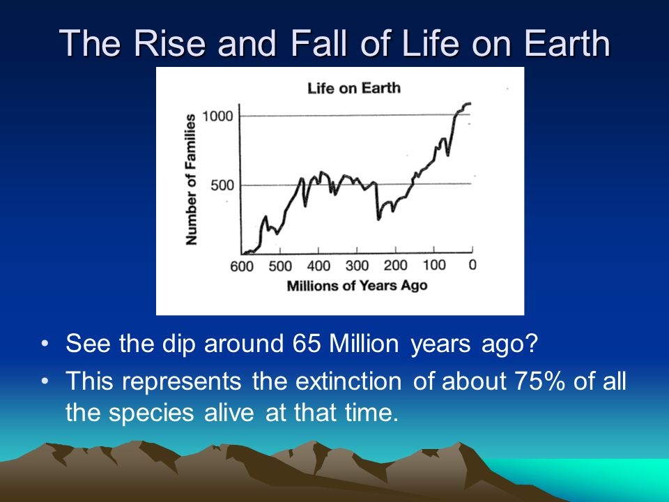 The Rise and Fall of Life on Earth See the dip around 65 Million years ago.
