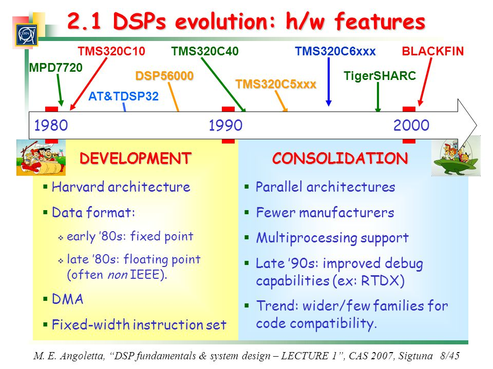 "M. E. Angoletta, ""DSP fundamentals & system design – LECTURE 1"", CAS 2007, Sigtuna 8/45 2.1 DSPs evolution: h/w features DEVELOPMENT  Harvard archite"