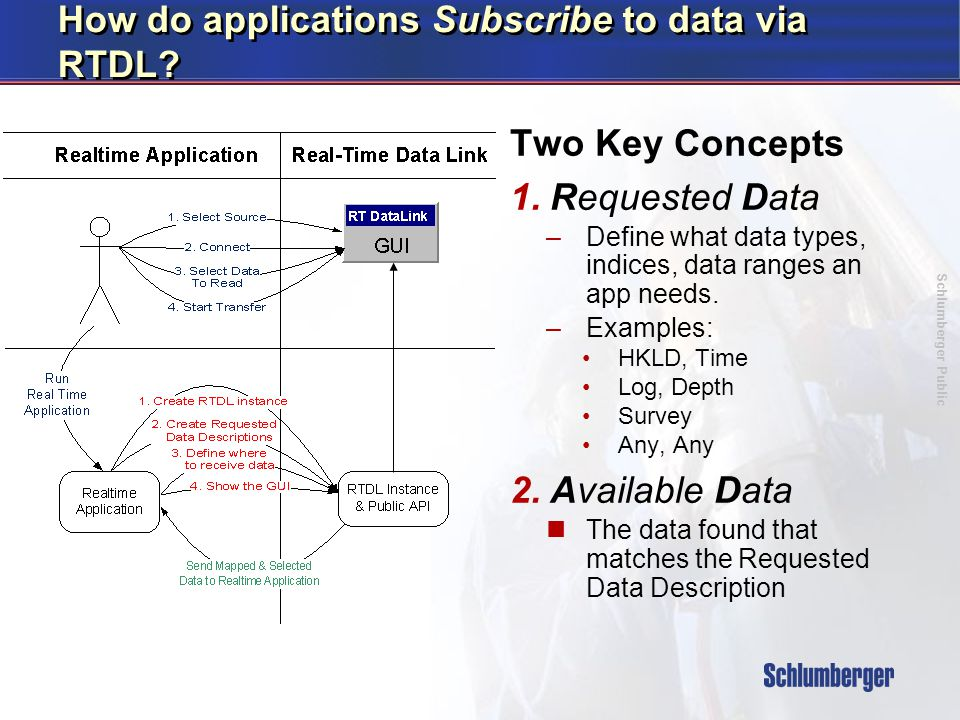 Schlumberger Public How do applications Subscribe to data via RTDL.