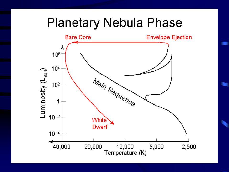 Neutron Stars Neutron stars are stellar cores that are more massive than the Chandrasekhar limit (1.44 M ☼ ).