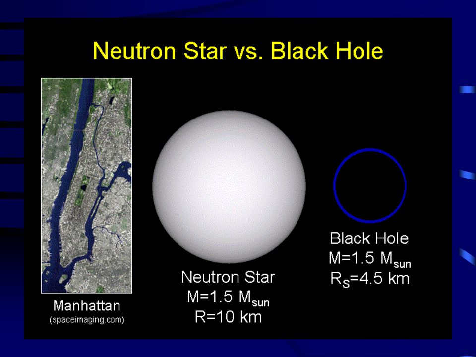Pulsars Neutron stars contain strong magnetic fields.