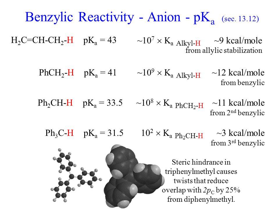 Benzylic Reactivity - Anion - pK a (sec.