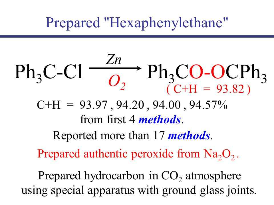 Prepared Hexaphenylethane C+H = 93.97, 94.20, 94.00, 94.57% from first 4 methods.