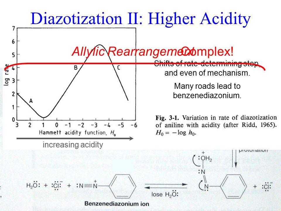 Diazotization II: Higher Acidity increasing acidity Complex.