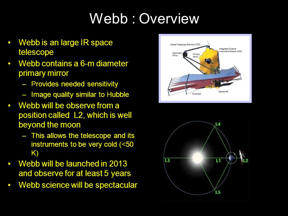 Webb : Overview Webb is an large IR space telescope Webb contains a 6-m diameter primary mirror –Provides needed sensitivity –Image quality similar to Hubble Webb will be observe from a position called L2, which is well beyond the moon –This allows the telescope and its instruments to be very cold (<50 K) Webb will be launched in 2013 and observe for at least 5 years Webb science will be spectacular