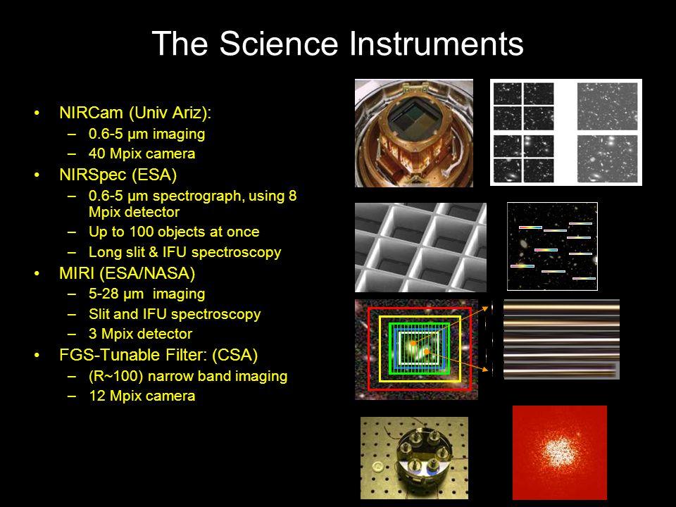 The Science Instruments NIRCam (Univ Ariz): –0.6-5 µm imaging –40 Mpix camera NIRSpec (ESA) –0.6-5 µm spectrograph, using 8 Mpix detector –Up to 100 objects at once –Long slit & IFU spectroscopy MIRI (ESA/NASA) –5-28 µm imaging –Slit and IFU spectroscopy –3 Mpix detector FGS-Tunable Filter: (CSA) –(R~100) narrow band imaging –12 Mpix camera