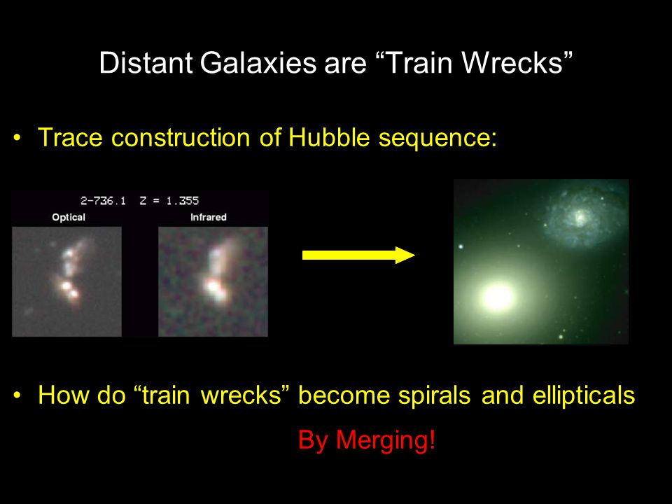 Distant Galaxies are Train Wrecks Trace construction of Hubble sequence: How do train wrecks become spirals and ellipticals.