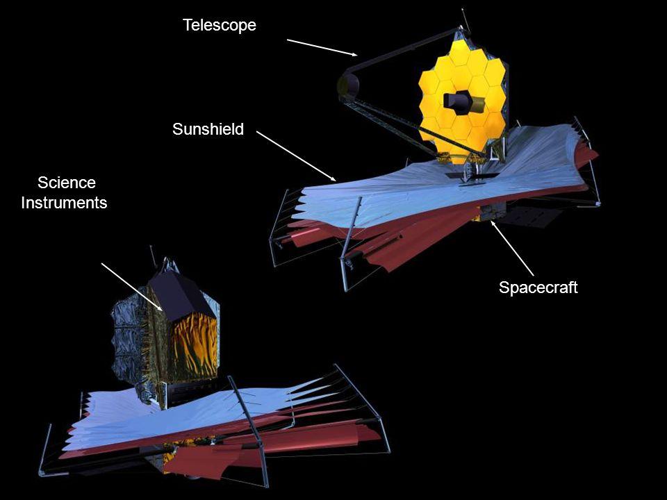 Science Instruments Spacecraft Sunshield Telescope