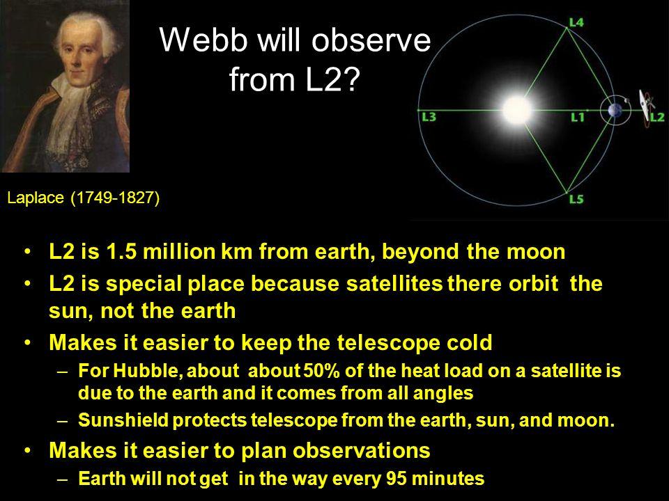 Webb will observe from L2.