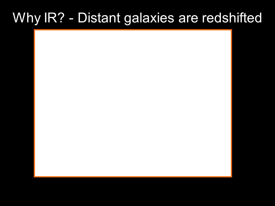 Why IR - Distant galaxies are redshifted
