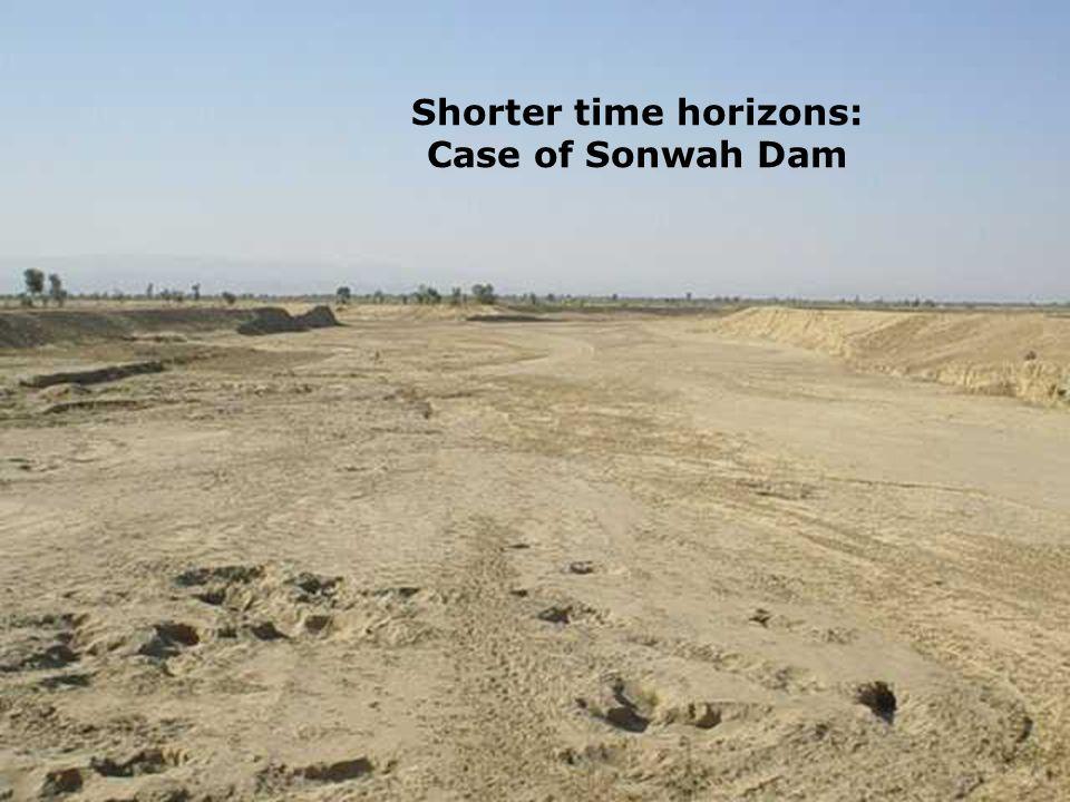 Shorter time horizons: Case of Sonwah Dam