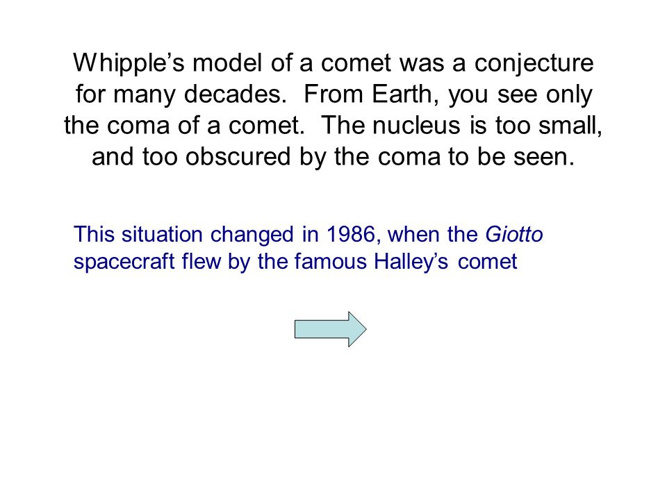Whipple's model of a comet was a conjecture for many decades.