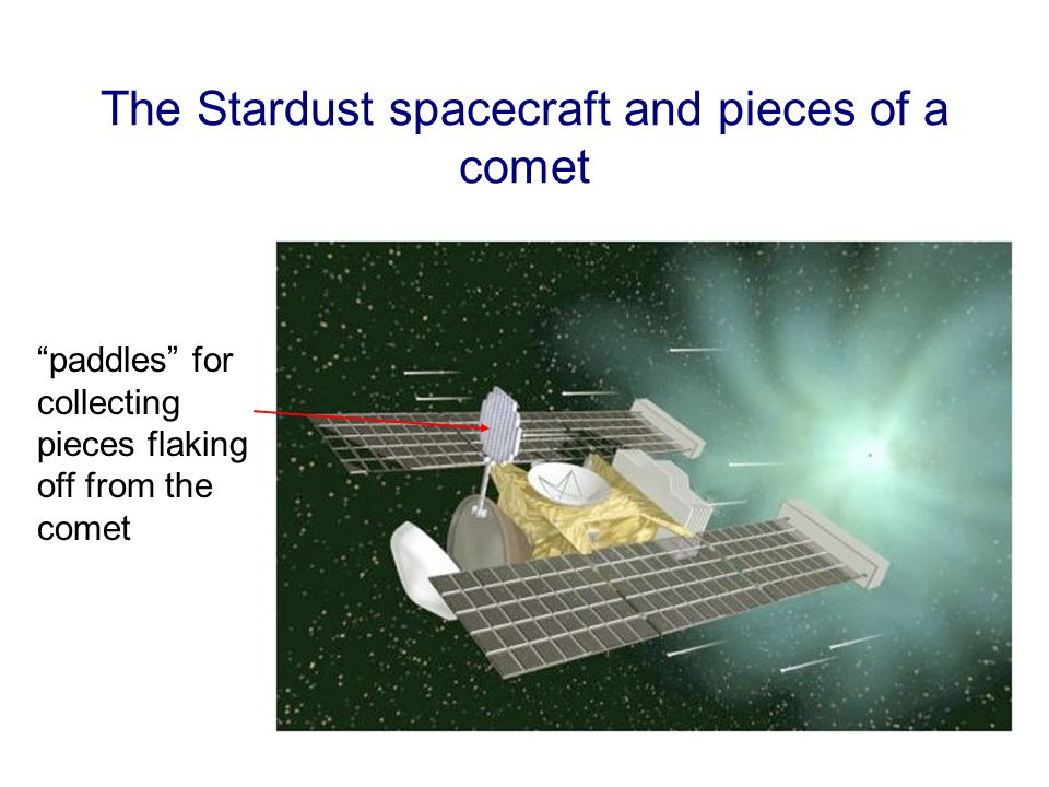 "The Stardust spacecraft and pieces of a comet ""paddles"" for collecting pieces flaking off from the comet"