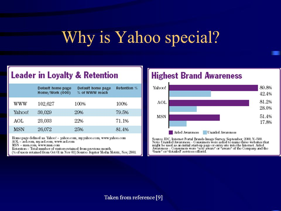 Why is Yahoo special Taken from reference [9]