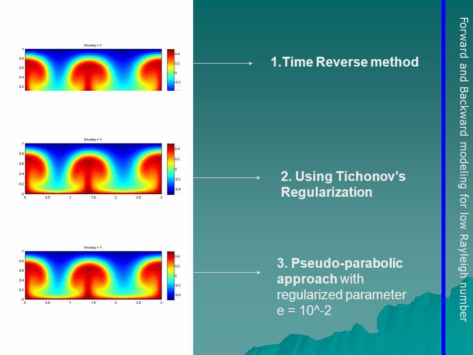 1.Time Reverse method 2. Using Tichonov's Regularization 3. Pseudo-parabolic approach with regularized parameter e = 10^-2 Forward and Backward modeli