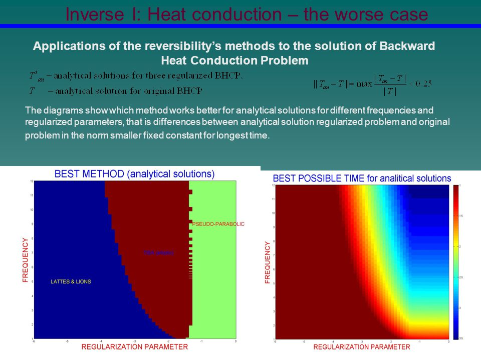 Applications of the reversibility's methods to the solution of Backward Heat Conduction Problem The diagrams show which method works better for analytical solutions for different frequencies and regularized parameters, that is differences between analytical solution regularized problem and original problem in the norm smaller fixed constant for longest time.