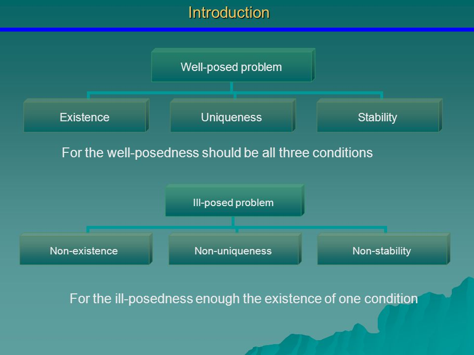Well-posed problem ExistenceUniquenessStability Ill-posed problem Non- existence Non- uniqueness Non- stability For the well-posedness should be all three conditions For the ill-posedness enough the existence of one conditionIntroduction