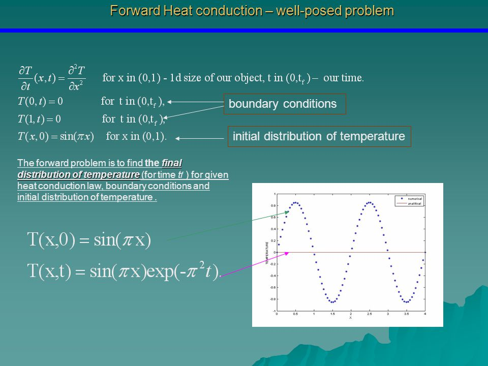 boundary conditions The Final distribution of temperature The inverse problem is to find the initial distribution of temperature (for time t0) for given heat conduction law, boundary conditions and final distribution of temperature Initial distribution of temperature, which we need to obtain.